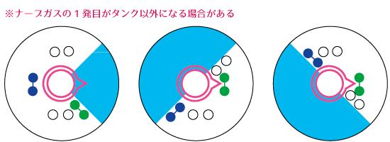 bahamut_turn11_03